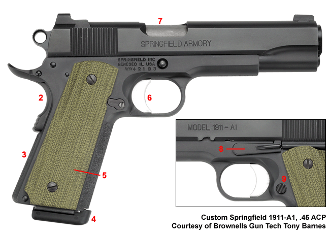 Brownells Dream Build 1911 Catalog #2 - Dream Gun® 1