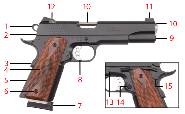 Brownells Dream Build 1911 Catalog #6 - Dream Gun® 4