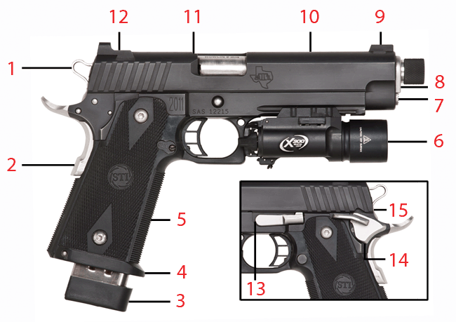 Brownells Dream Build 1911 Catalog #8 - Dream Gun® 2