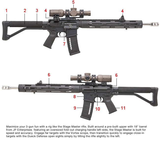 AR 15 Brownells Norge