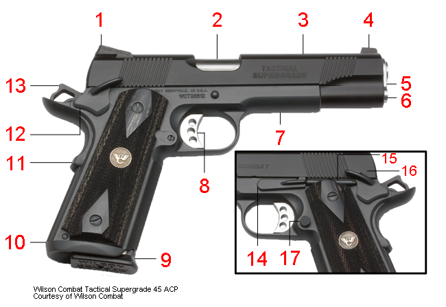 Brownells Dream Build 1911 Catalog #9- Dream Gun®  2